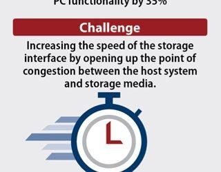 Quel est l'avantage d'un SSD?